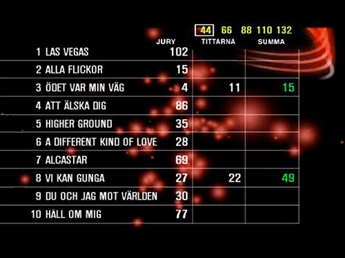 Melodifestival-500